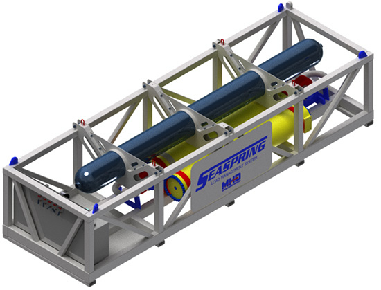 Maritime Hydraulic Marine Industry Amp Offshore Wind